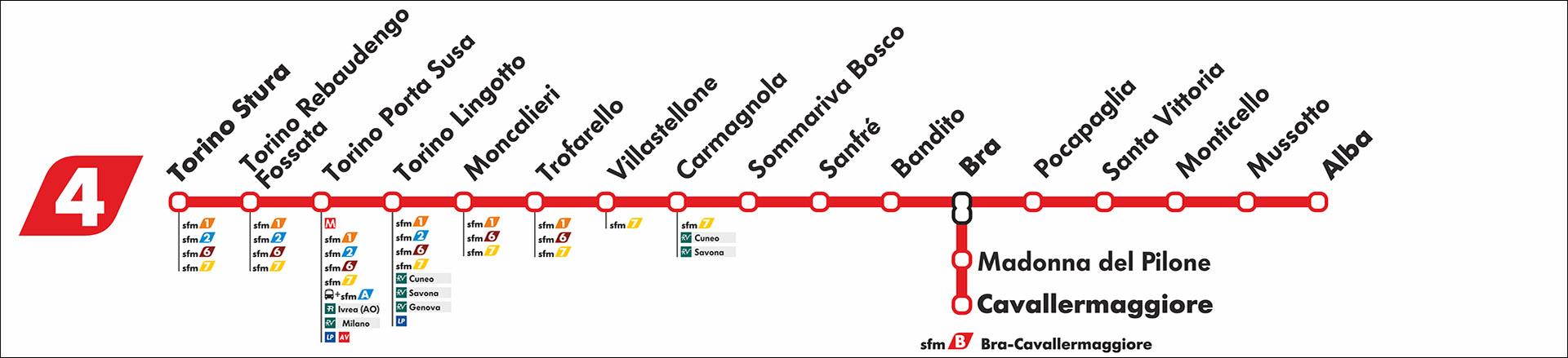Scopri le langhe in treno linea diretta tra torino e alba - Orari treni milano torino porta nuova ...